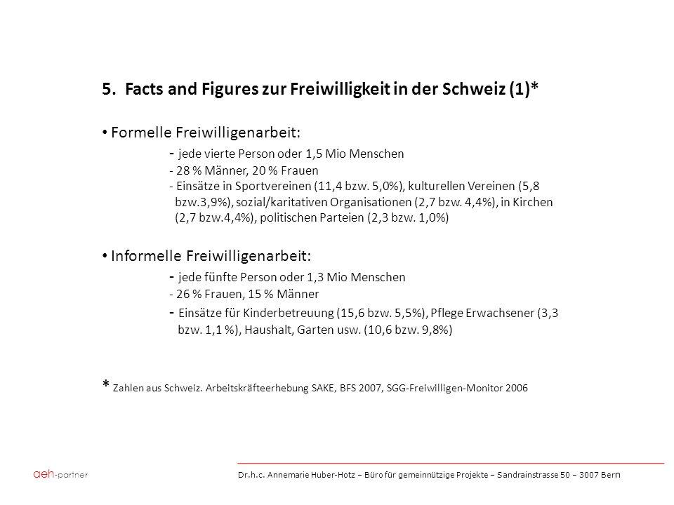 aeh -partner Dr.h.c. Annemarie Huber-Hotz – Büro für gemeinnützige Projekte – Sandrainstrasse 50 – 3007 Ber n 5. Facts and Figures zur Freiwilligkeit