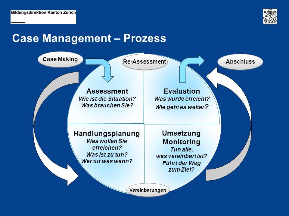 Assessment Wie ist die Situation. Was brauchen Sie.