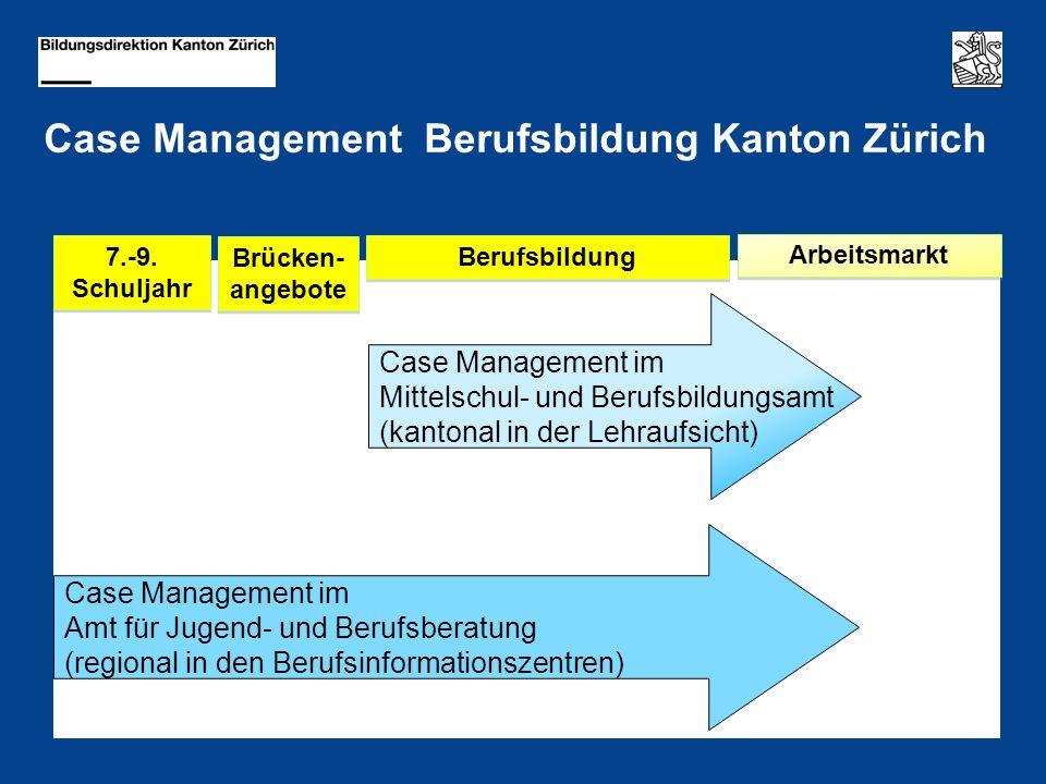 Case Management Berufsbildung Kanton Zürich 7.-9.