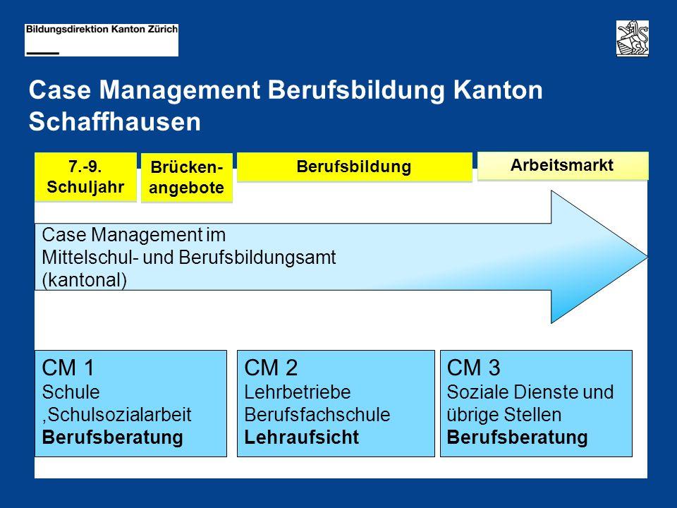 Case Management Berufsbildung Kanton Schaffhausen 7.-9.