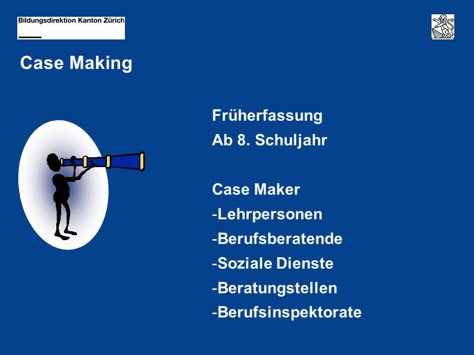 Case Making Früherfassung Ab 8.
