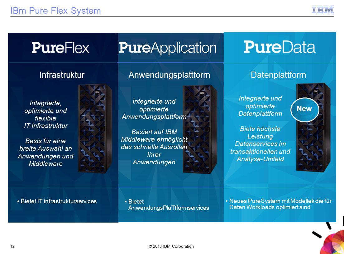 © 2013 IBM Corporation12 IBm Pure Flex System Infrastruktur Anwendungsplattform Datenplattform New Neues PureSystem mit Modellek die für Daten Workloa