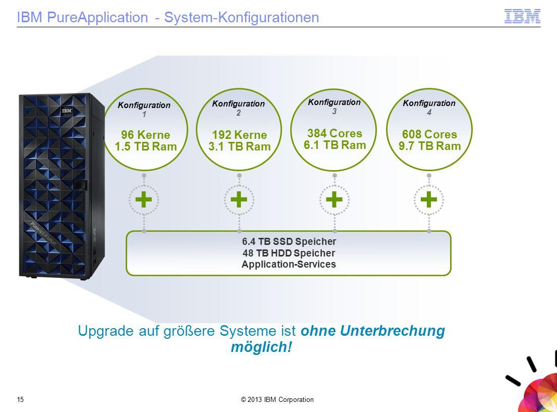 © 2013 IBM Corporation15 IBM PureApplication - System-Konfigurationen 6.4 TB SSD Speicher 48 TB HDD Speicher Application-Services 96 Kerne 1.5 TB Ram