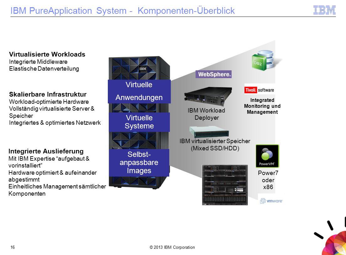 © 2013 IBM Corporation16 IBM PureApplication System - Komponenten-Überblick Virtualisierte Workloads Integrierte Middleware Elastische Datenverteilung Skalierbare Infrastruktur Workload-optimierte Hardware Vollständig virtualisierte Server & Speicher Integriertes & optimiertes Netzwerk IBM Workload Deployer IBM virtualisierter Speicher (Mixed SSD/HDD) Power7 oder x86 Integrated Monitoring und Management Integrierte Auslieferung Mit IBM Expertise aufgebaut & vorinstalliert Hardware optimiert & aufeinander abgestimmt Einheitliches Management sämtlicher Komponenten 16 Virtuelle Anwendungen Virtuelle Systeme Selbst- anpassbare Images