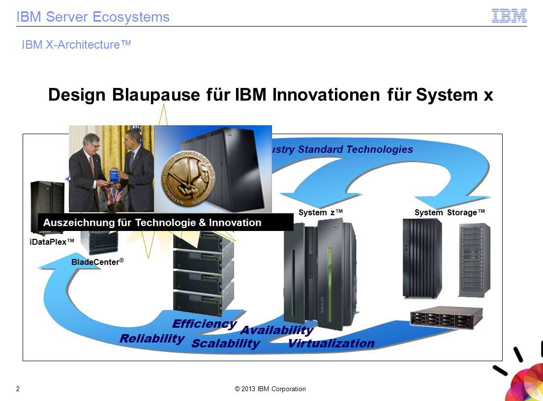 © 2013 IBM Corporation2 IBM Server Ecosystems Design Blaupause für IBM Innovationen für System x System Storage™ System z™ POWER Systems™ System x™ iD