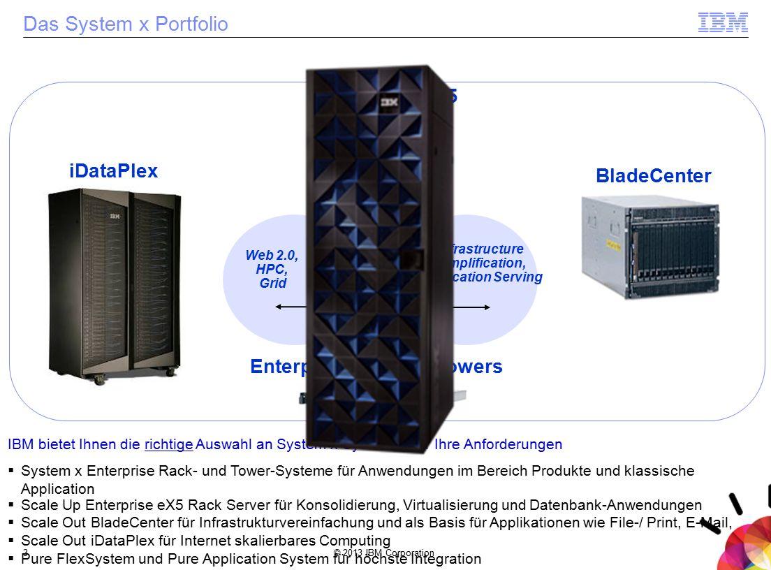 © 2013 IBM Corporation3 Das System x Portfolio iDataPlex Web 2.0, HPC, Grid Consolidation, Virtualization Infrastructure Simplification, Application S
