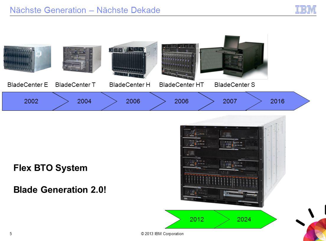 © 2013 IBM Corporation5 Nächste Generation – Nächste Dekade 2002 BladeCenter E 2004 BladeCenter T 2006 BladeCenter H 2006 BladeCenter HT 2007 BladeCen