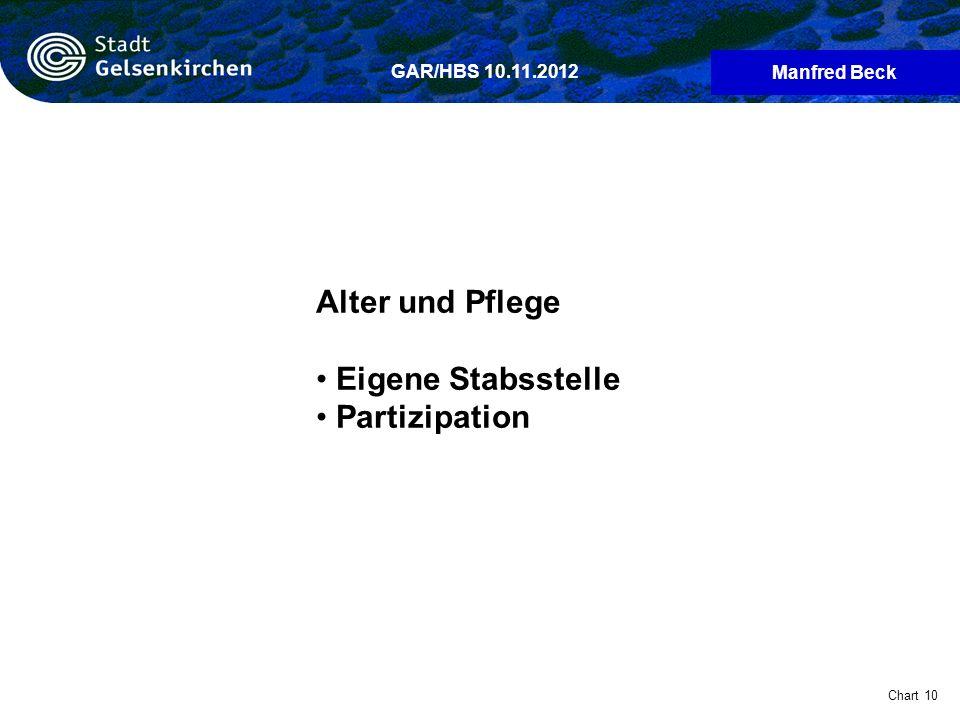 Manfred Beck Chart 10 GAR/HBS 10.11.2012 Alter und Pflege Eigene Stabsstelle Partizipation