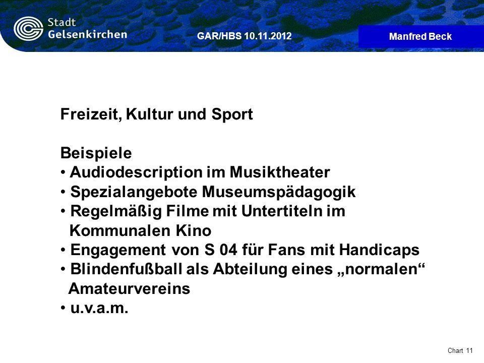 Manfred Beck Chart 11 GAR/HBS 10.11.2012 Freizeit, Kultur und Sport Beispiele Audiodescription im Musiktheater Spezialangebote Museumspädagogik Regelm