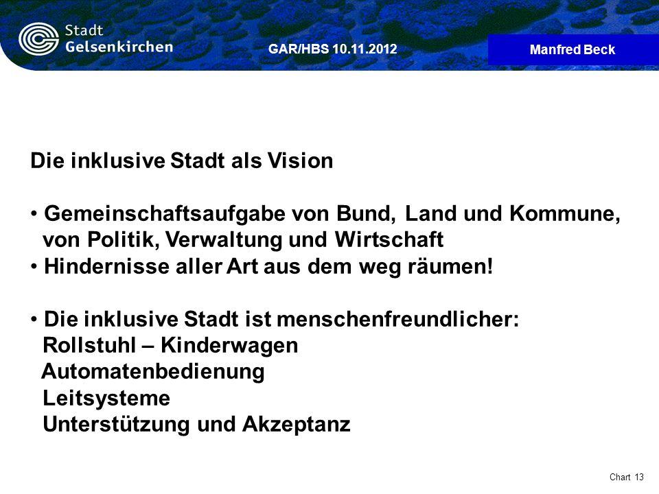 Manfred Beck Chart 13 GAR/HBS 10.11.2012 Die inklusive Stadt als Vision Gemeinschaftsaufgabe von Bund, Land und Kommune, von Politik, Verwaltung und W