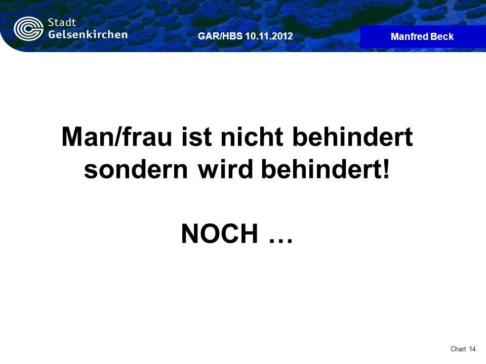 Manfred Beck Chart 14 GAR/HBS 10.11.2012 Man/frau ist nicht behindert sondern wird behindert! NOCH …