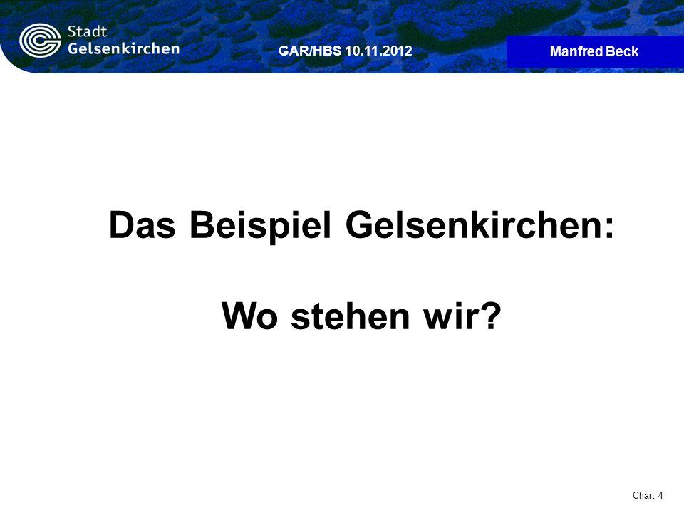 Manfred Beck Chart 4 GAR/HBS 10.11.2012 Das Beispiel Gelsenkirchen: Wo stehen wir?