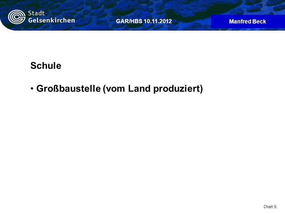 Manfred Beck Chart 6 GAR/HBS 10.11.2012 Schule Großbaustelle (vom Land produziert)