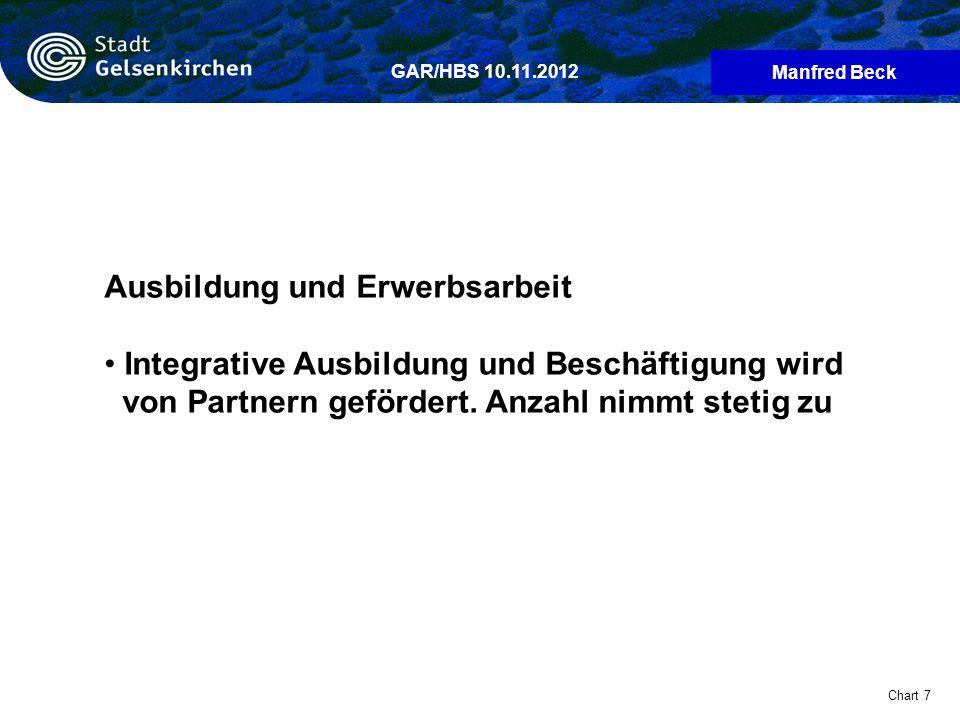 Manfred Beck Chart 7 GAR/HBS 10.11.2012 Ausbildung und Erwerbsarbeit Integrative Ausbildung und Beschäftigung wird von Partnern gefördert.