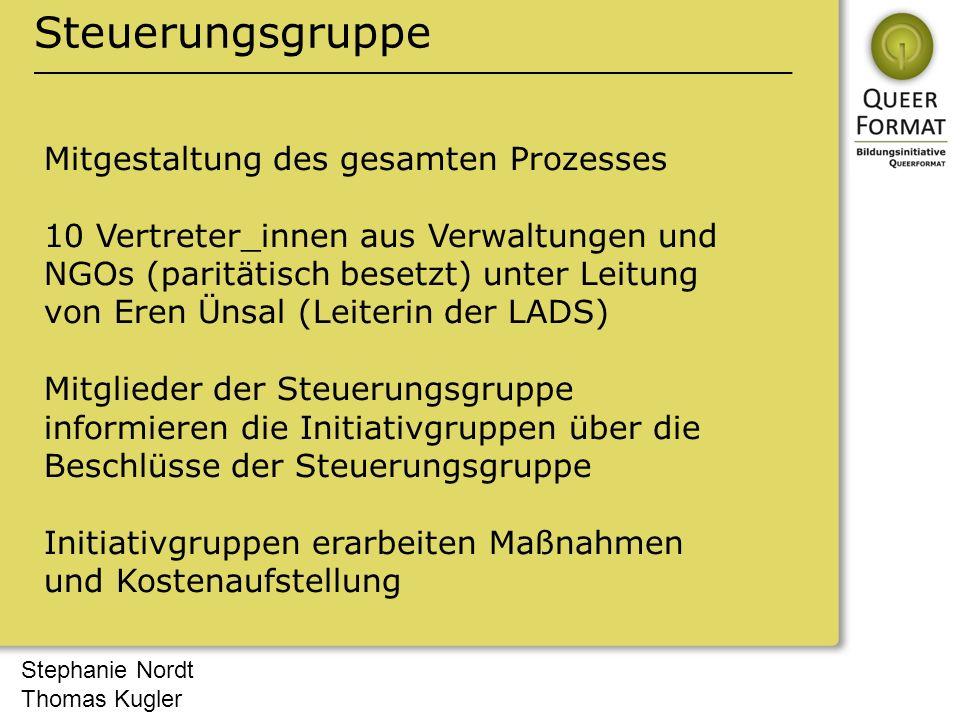 Stephanie Nordt Thomas Kugler Steuerungsgruppe Mitgestaltung des gesamten Prozesses 10 Vertreter_innen aus Verwaltungen und NGOs (paritätisch besetzt)