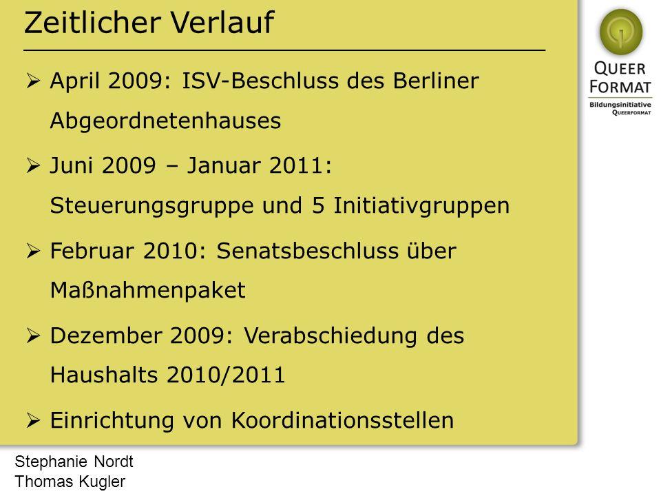 Stephanie Nordt Thomas Kugler Zeitlicher Verlauf  April 2009: ISV-Beschluss des Berliner Abgeordnetenhauses  Juni 2009 – Januar 2011: Steuerungsgrup