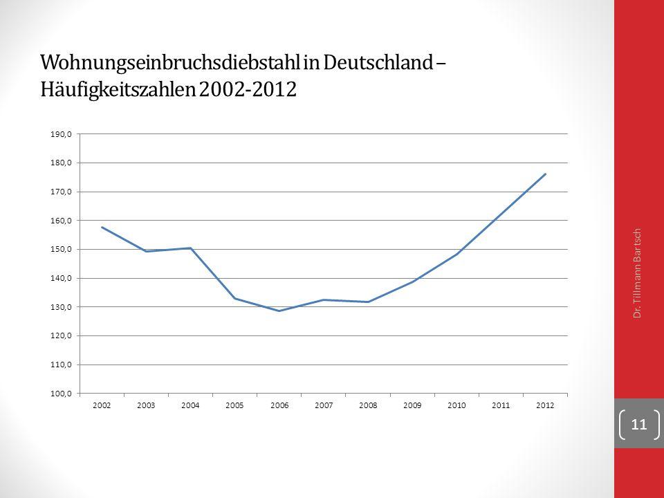 Wohnungseinbruchsdiebstahl in Deutschland – Häufigkeitszahlen 2002-2012 Dr. Tillmann Bartsch 11