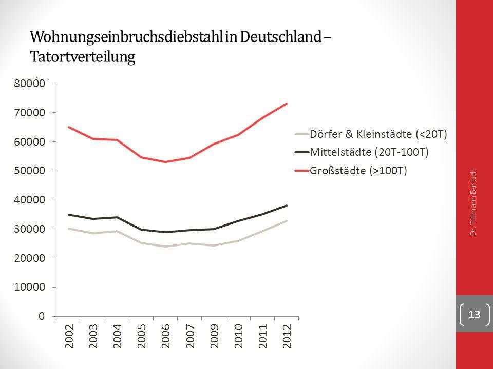 Wohnungseinbruchsdiebstahl in Deutschland – Tatortverteilung Dr. Tillmann Bartsch 13.