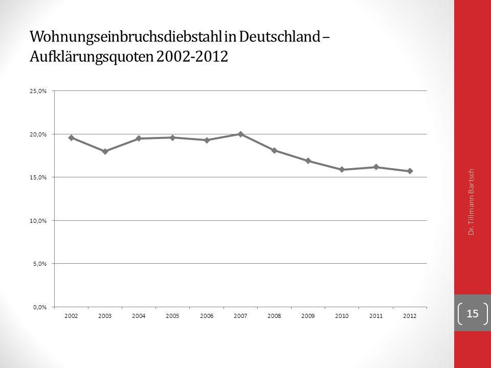 Wohnungseinbruchsdiebstahl in Deutschland – Aufklärungsquoten 2002-2012 Dr. Tillmann Bartsch 15