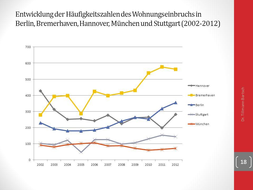 Entwicklung der Häufigkeitszahlen des Wohnungseinbruchs in Berlin, Bremerhaven, Hannover, München und Stuttgart (2002-2012) Dr.