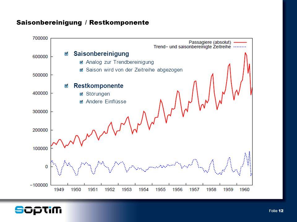 Folie 12 Saisonbereinigung Analog zur Trendbereinigung Saison wird von der Zeitreihe abgezogen Restkomponente Störungen Andere Einflüsse Saisonbereini