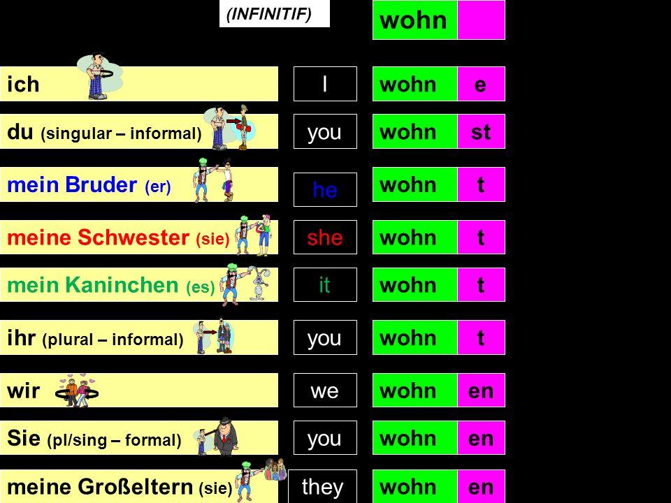 wohnen ich (to live 1 verb) du (singular – informal) mein Bruder (er) meine Schwester (sie) wir meine Großeltern (sie) I you he she we they wohn e st