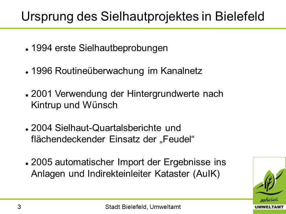 Stadt Bielefeld, Umweltamt3 Ursprung des Sielhautprojektes in Bielefeld 1994 erste Sielhautbeprobungen 1996 Routineüberwachung im Kanalnetz 2001 Verwe