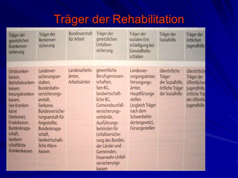 Träger der Rehabilitation