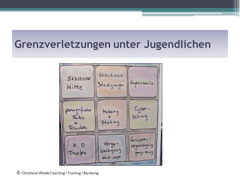 Grenzverletzungen unter Jugendlichen © Christiane Wiede Coaching I Training I Beratung