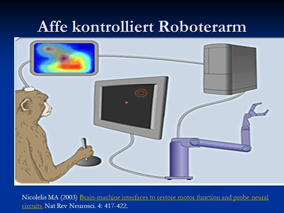Affe kontrolliert Roboterarm Nicolelis MA (2003) Brain-machine interfaces to restore motor function and probe neural circuits.