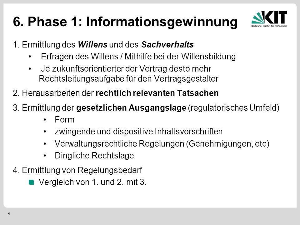 9 6. Phase 1: Informationsgewinnung 1.