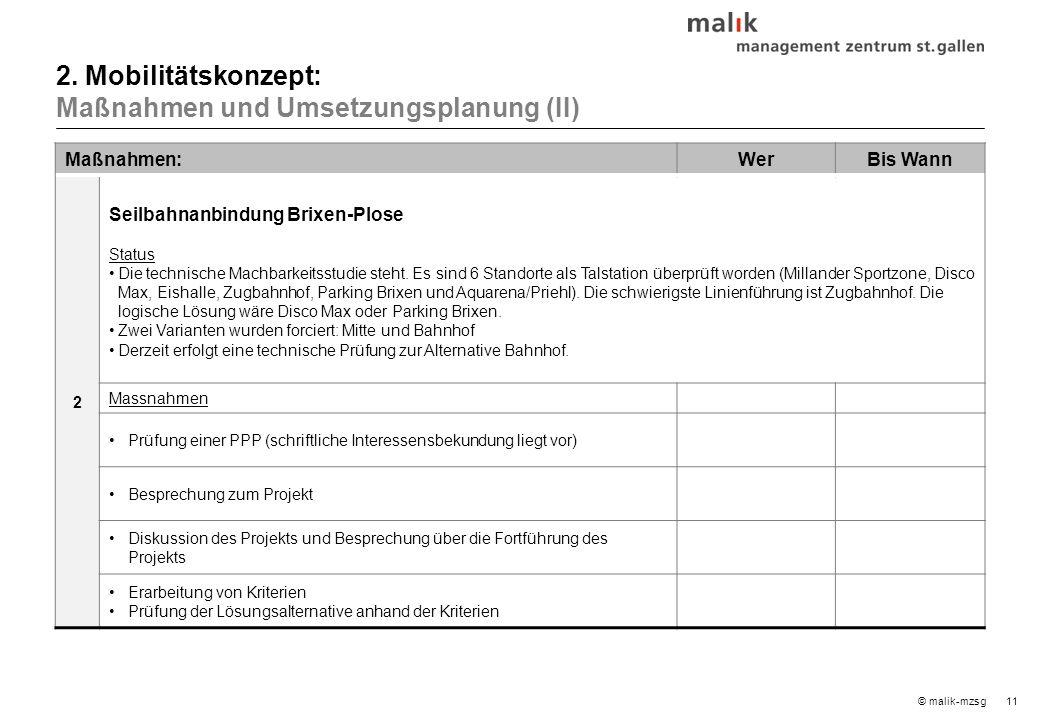 11© malik-mzsg Maßnahmen:WerBis Wann 2 Seilbahnanbindung Brixen-Plose Status Die technische Machbarkeitsstudie steht.