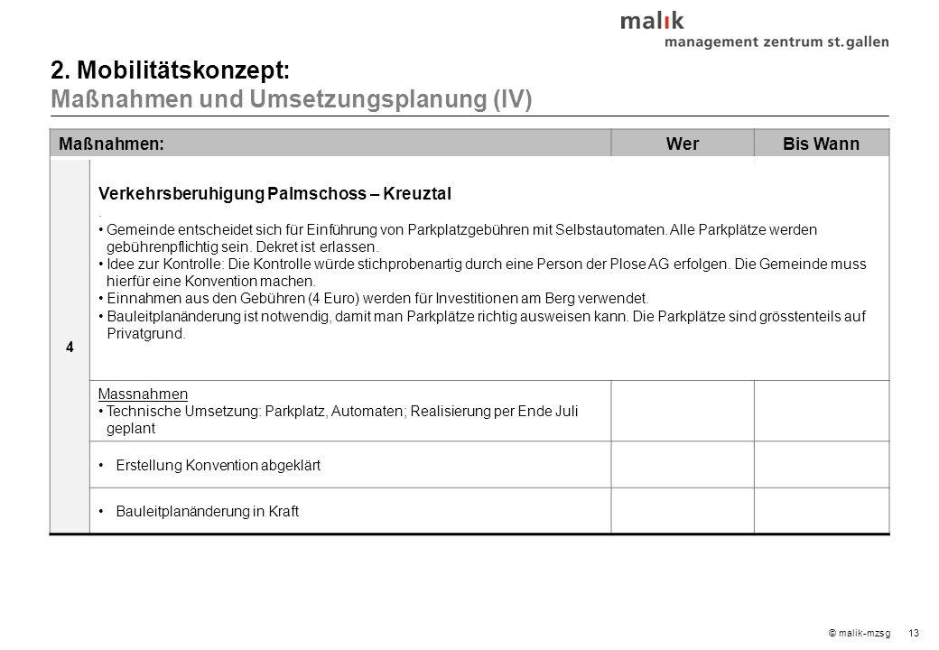 13© malik-mzsg Maßnahmen:WerBis Wann 4 Verkehrsberuhigung Palmschoss – Kreuztal.