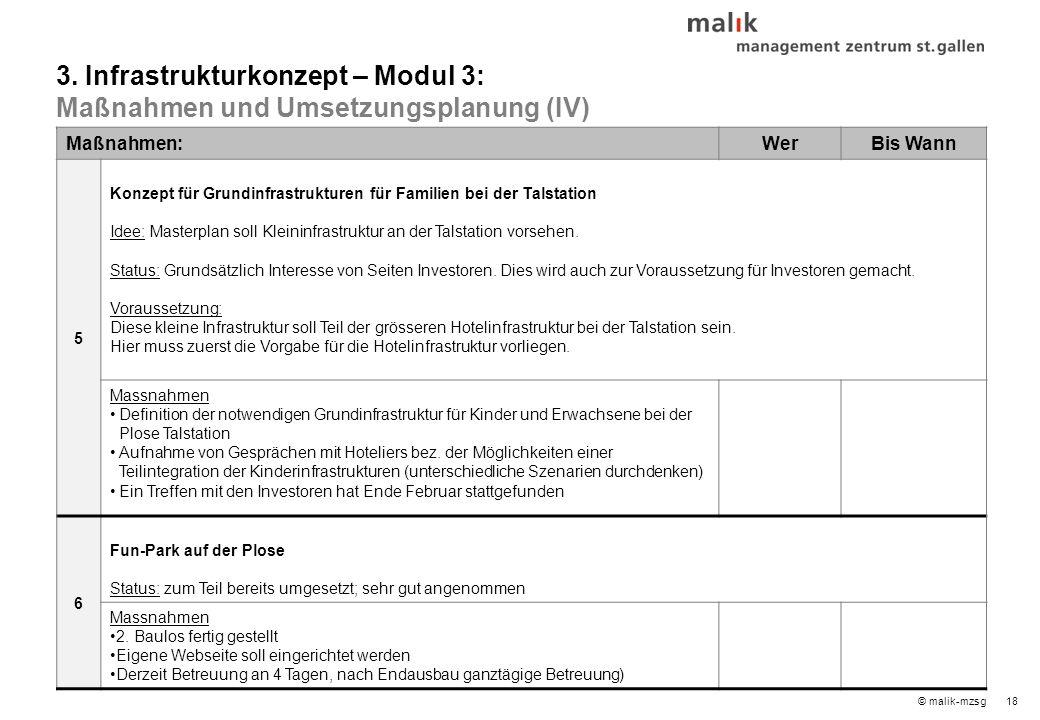 18© malik-mzsg Maßnahmen:WerBis Wann 5 Konzept für Grundinfrastrukturen für Familien bei der Talstation Idee: Masterplan soll Kleininfrastruktur an der Talstation vorsehen.