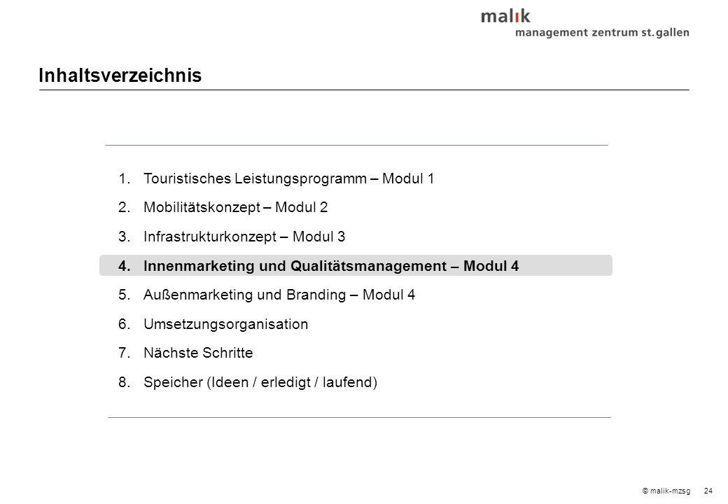 24© malik-mzsg Inhaltsverzeichnis 1.Touristisches Leistungsprogramm – Modul 1 2.Mobilitätskonzept – Modul 2 3.Infrastrukturkonzept – Modul 3 4.Innenmarketing und Qualitätsmanagement – Modul 4 5.Außenmarketing und Branding – Modul 4 6.Umsetzungsorganisation 7.Nächste Schritte 8.Speicher (Ideen / erledigt / laufend)