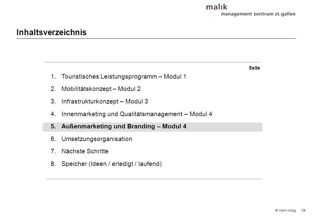 29© malik-mzsg Inhaltsverzeichnis 1.Touristisches Leistungsprogramm – Modul 1 2.Mobilitätskonzept – Modul 2 3.Infrastrukturkonzept – Modul 3 4.Innenmarketing und Qualitätsmanagement – Modul 4 5.Außenmarketing und Branding – Modul 4 6.Umsetzungsorganisation 7.Nächste Schritte 8.Speicher (Ideen / erledigt / laufend) Seite
