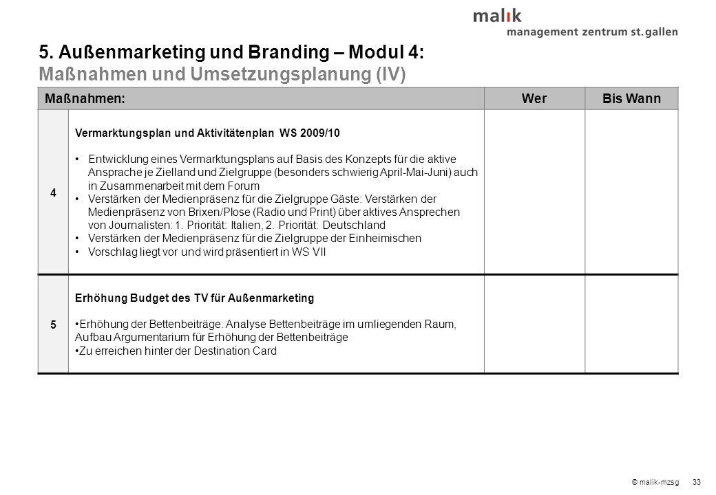 33© malik-mzsg Maßnahmen:WerBis Wann 4 Vermarktungsplan und Aktivitätenplan WS 2009/10 Entwicklung eines Vermarktungsplans auf Basis des Konzepts für die aktive Ansprache je Zielland und Zielgruppe (besonders schwierig April-Mai-Juni) auch in Zusammenarbeit mit dem Forum Verstärken der Medienpräsenz für die Zielgruppe Gäste: Verstärken der Medienpräsenz von Brixen/Plose (Radio und Print) über aktives Ansprechen von Journalisten: 1.