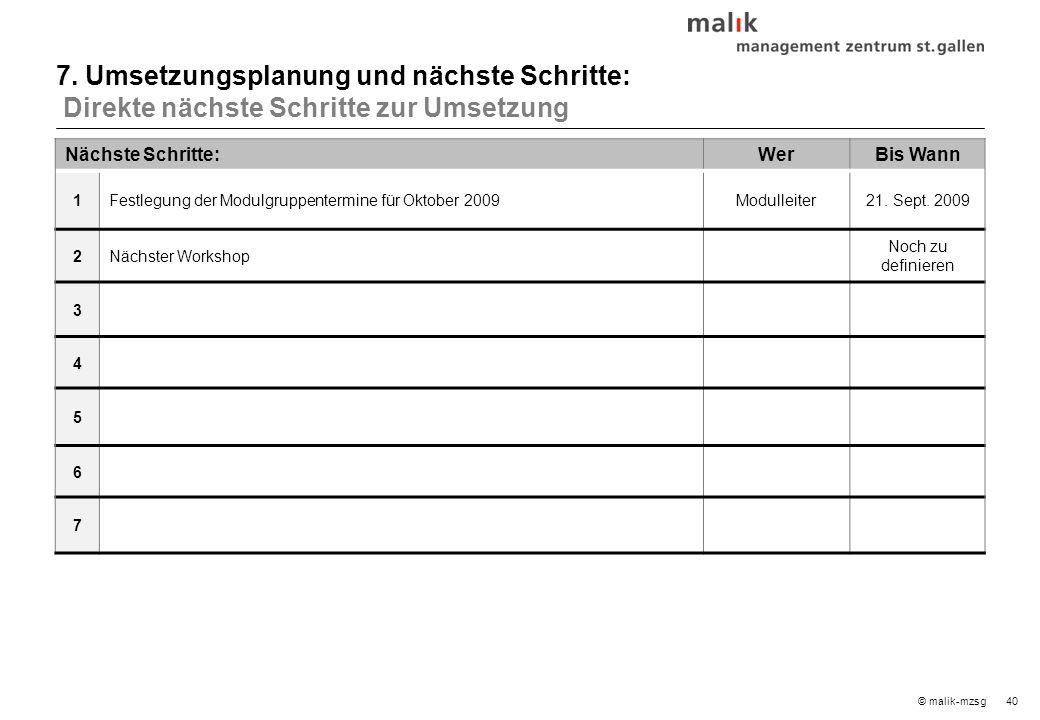 40© malik-mzsg Nächste Schritte:WerBis Wann 1Festlegung der Modulgruppentermine für Oktober 2009Modulleiter21.