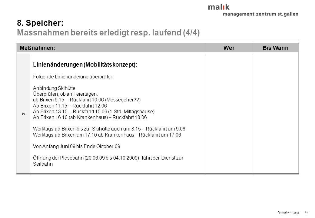 47© malik-mzsg Maßnahmen:WerBis Wann 5 Linienänderungen (Mobilitätskonzept): Folgende Linienänderung überprüfen Anbindung Skihütte Überprüfen, ob an Feiertagen: ab Brixen 9.15 – Rückfahrt 10.06 (Messegeher ) Ab Brixen 11.15 – Rückfahrt 12.06 Ab Brixen 13.15 – Rückfahrt 15.06 (1 Std.