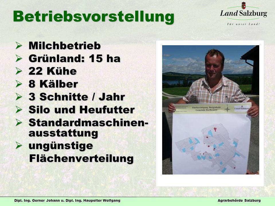 Dipl. Ing. Gerner Johann u. Dipl. Ing. Haupolter Wolfgang Agrarbehörde Salzburg Betriebsvorstellung