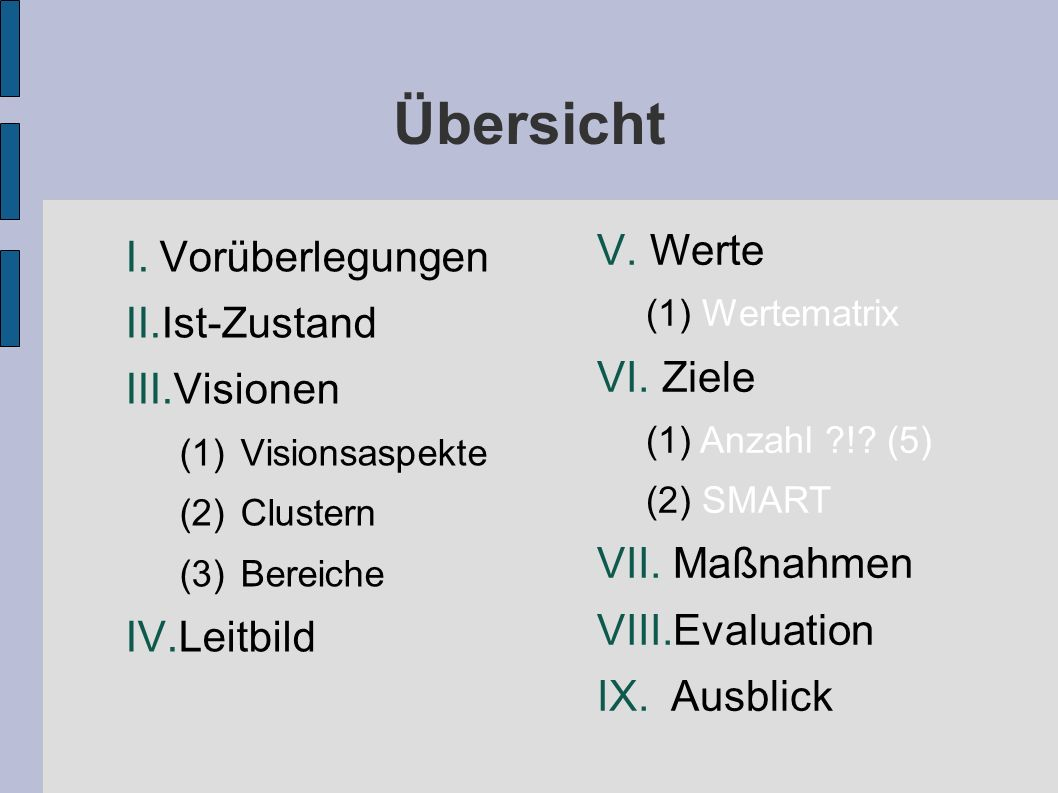 Übersicht I.Vorüberlegungen II.Ist-Zustand III.Visionen (1) Visionsaspekte (2) Clustern (3) Bereiche IV.Leitbild V.