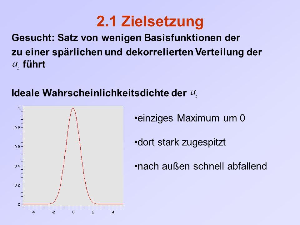 Gesucht: Satz von wenigen Basisfunktionen der zu einer spärlichen und dekorrelierten Verteilung der führt Ideale Wahrscheinlichkeitsdichte der 2.1 Zielsetzung einziges Maximum um 0 dort stark zugespitzt nach außen schnell abfallend