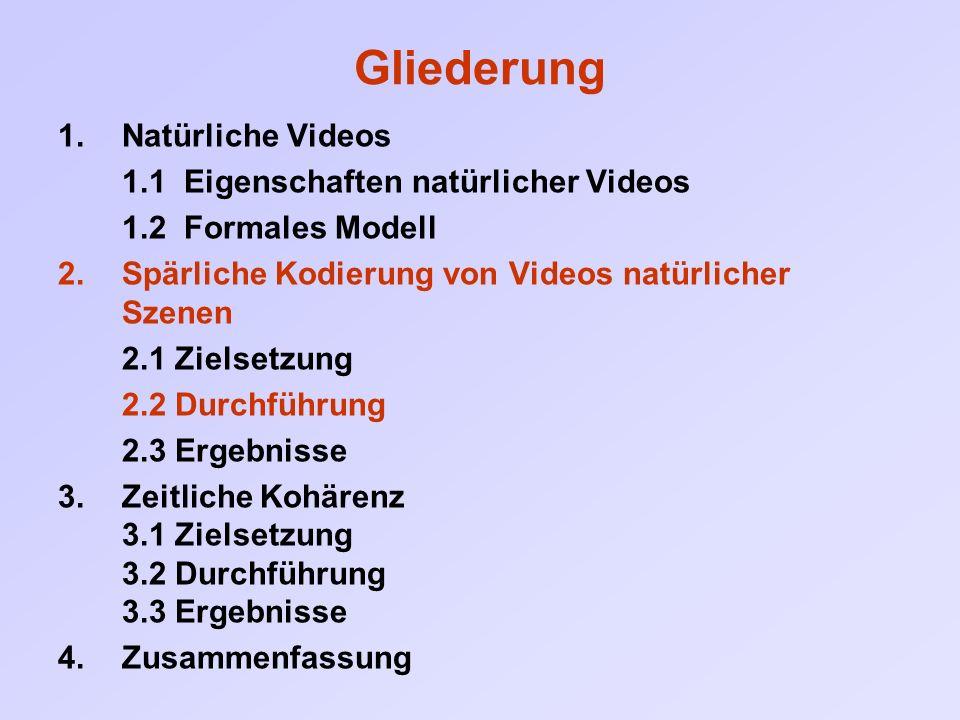 Gliederung 1.Natürliche Videos 1.1 Eigenschaften natürlicher Videos 1.2 Formales Modell 2.Spärliche Kodierung von Videos natürlicher Szenen 2.1 Zielsetzung 2.2 Durchführung 2.3 Ergebnisse 3.Zeitliche Kohärenz 3.1 Zielsetzung 3.2 Durchführung 3.3 Ergebnisse 4.Zusammenfassung