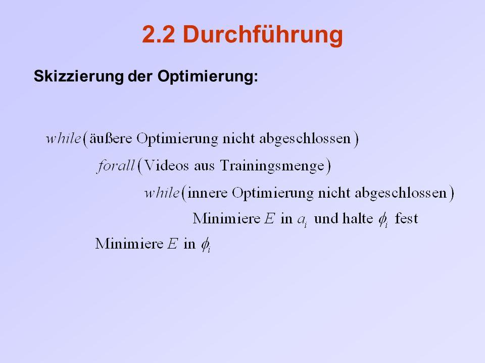 2.2 Durchführung Skizzierung der Optimierung: