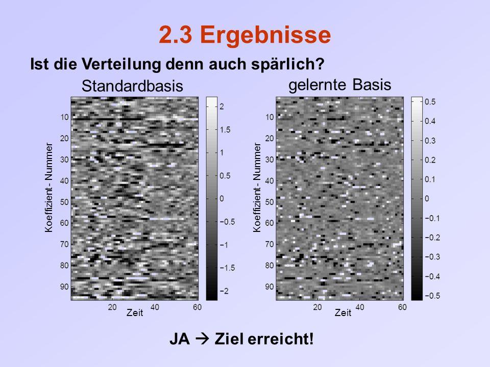 2.3 Ergebnisse Zeit Koeffizient - Nummer Standardbasis gelernte Basis Ist die Verteilung denn auch spärlich? JA  Ziel erreicht!