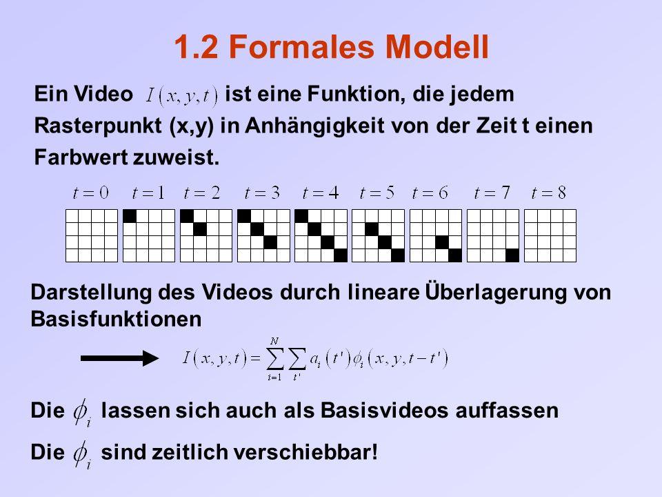 Ein Video ist eine Funktion, die jedem Rasterpunkt (x,y) in Anhängigkeit von der Zeit t einen Farbwert zuweist. 1.2 Formales Modell Darstellung des Vi