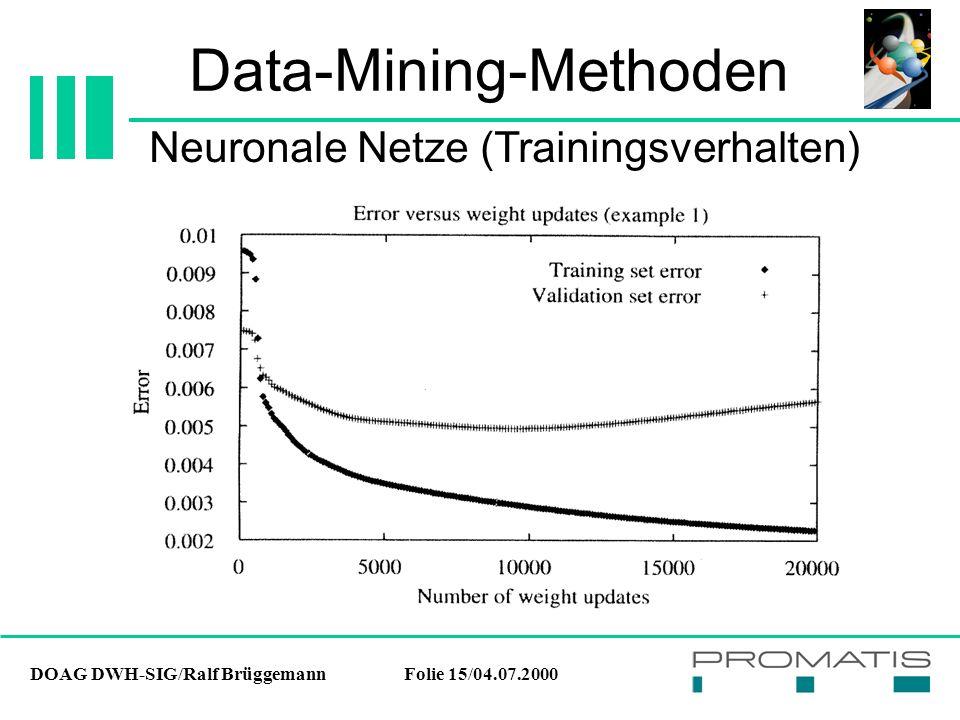 DOAG DWH-SIG/Ralf BrüggemannFolie 15/04.07.2000 Data-Mining-Methoden Neuronale Netze (Trainingsverhalten)