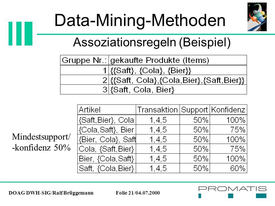 DOAG DWH-SIG/Ralf BrüggemannFolie 21/04.07.2000 Data-Mining-Methoden Assoziationsregeln (Beispiel) Mindestsupport/ -konfidenz 50%