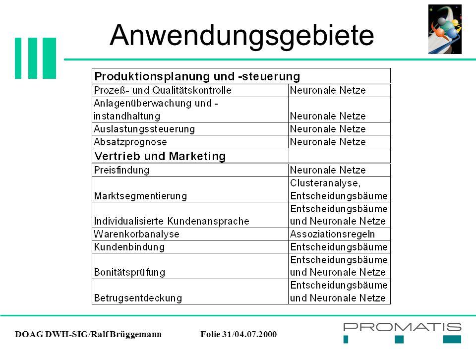 DOAG DWH-SIG/Ralf BrüggemannFolie 31/04.07.2000 Anwendungsgebiete