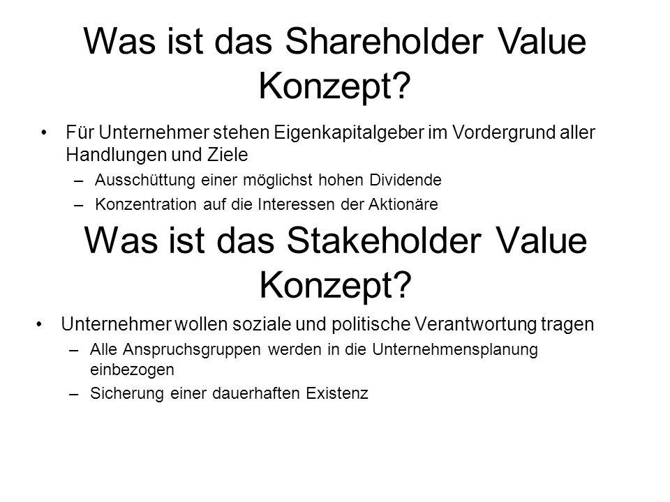 Was ist das Stakeholder Value Konzept.